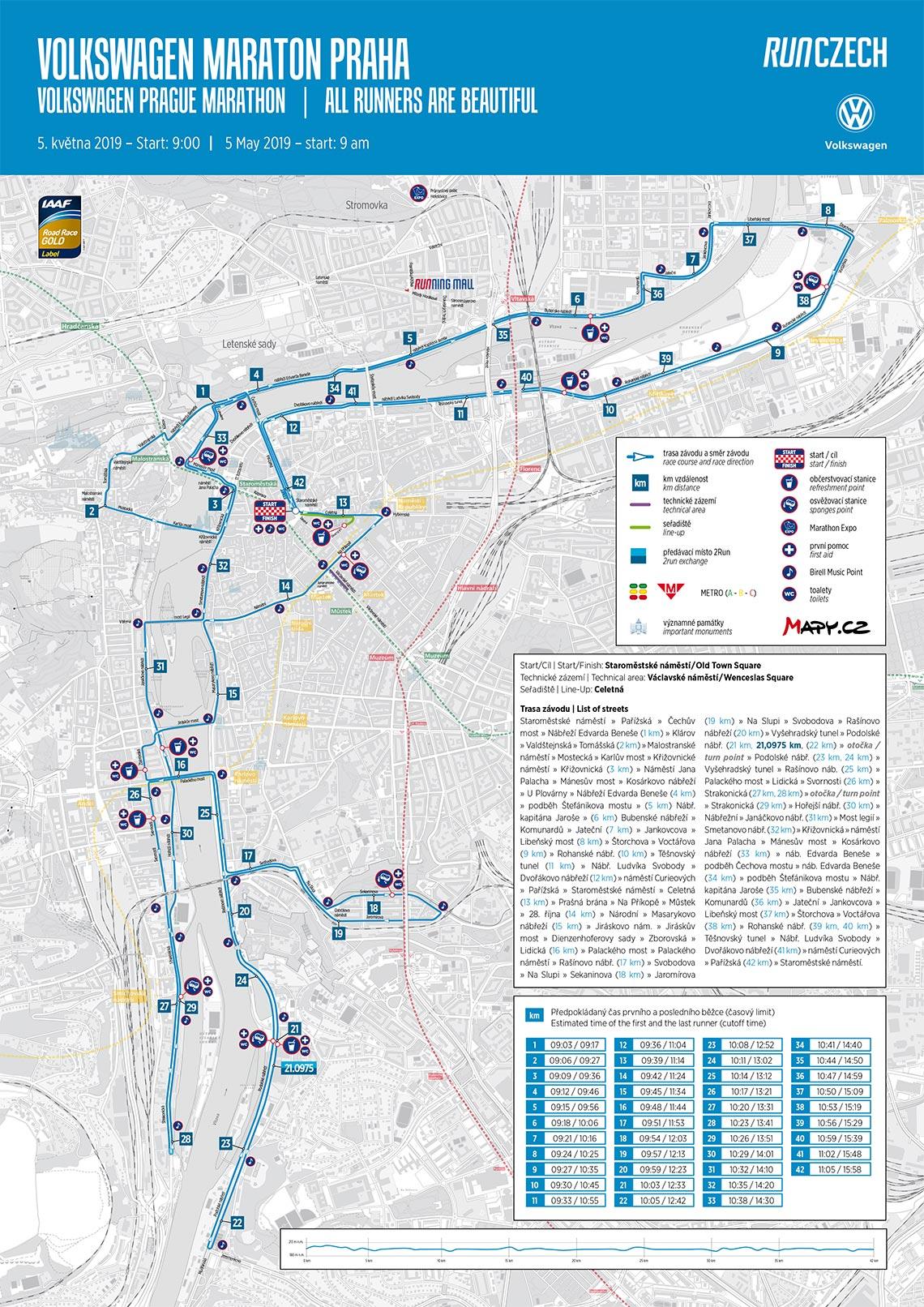 Maraton 2019